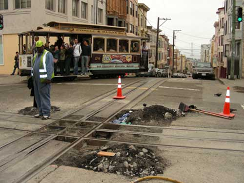 Cable Cars: How they work - Below Street Level